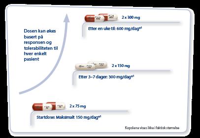 lasix benzeri ilaçlar